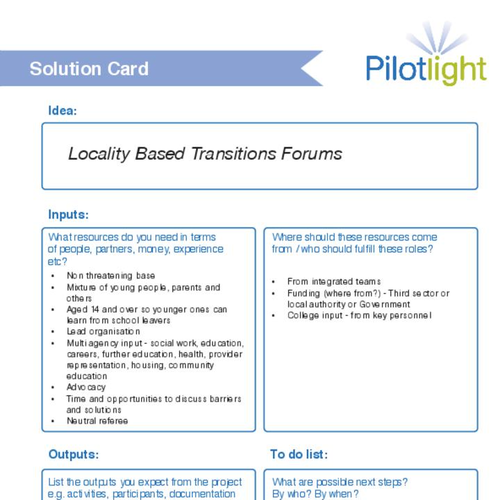 Locality Based Forum Solution Card